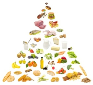 Why supplement essential nutrients